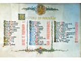 List of Rectors dating  back to 1336